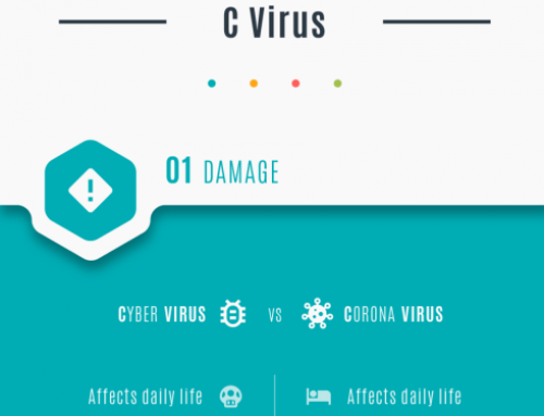 Coronavirus vs. Malware: Frightening Similarities & How to Stay Safe [Infographic]
